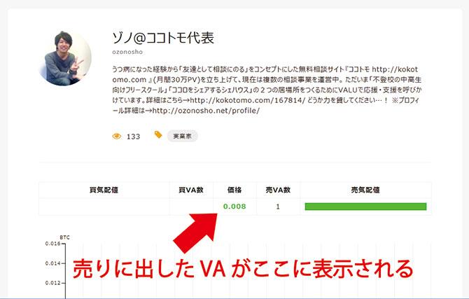 VALU:VAを売る手順④
