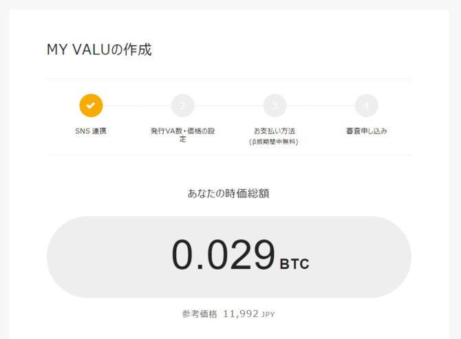 VALU:My VALUの発行手順④